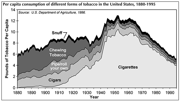 Nevada Has Nation S 17th Highest Cigarette Tax Up From 34th Rcg